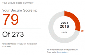 office365 secure score