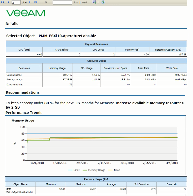 Veeam ONE 08
